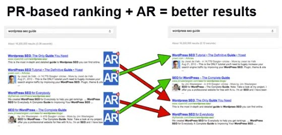 author-rank-page-rank-google-referencement-seo