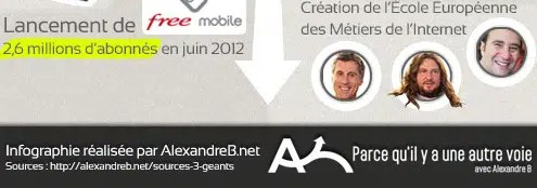 footer-infographie-alexandreb