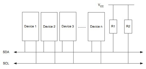 Programming AVR I2C interface