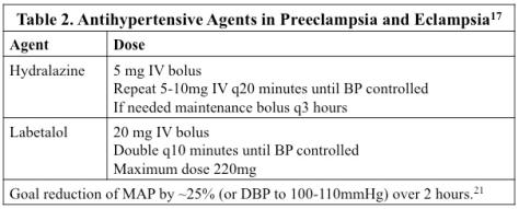 table-2-antihypertensives