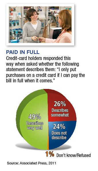 Iu0027m pulling my free annual credit report today There is a link at - annual credit report form