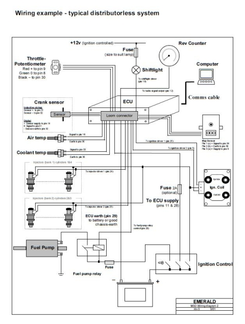 emerald ecu wiring diagram