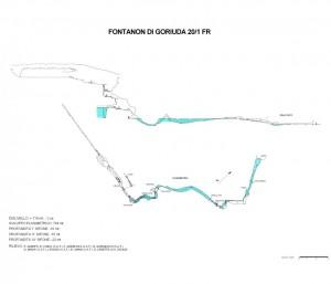 Profilo altimetrico del sifone nel Fontanone di Goriuda