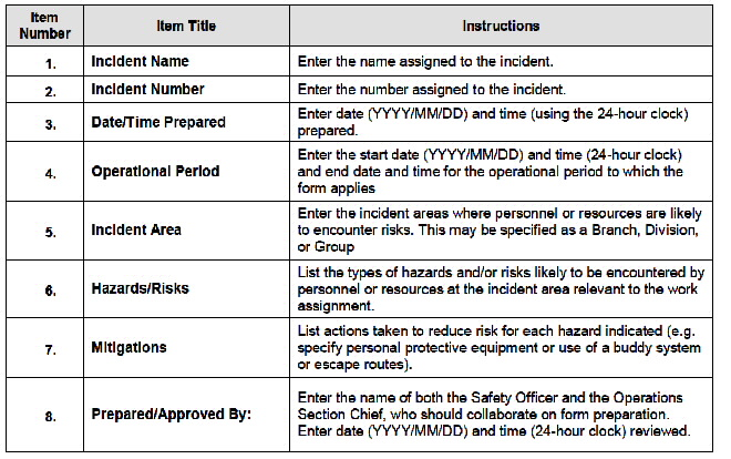 Incident Action Plans Template Incident Action Plan Template Fema - action plan work sheet