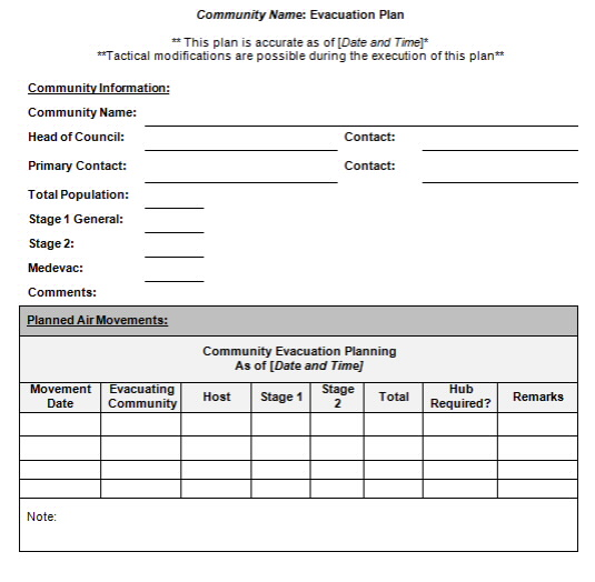 Fall Protection Plan Template Football Practice Plan Example Team - fall protection plan template