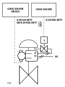 safety system diagram