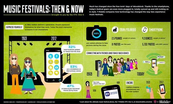 music-infographic
