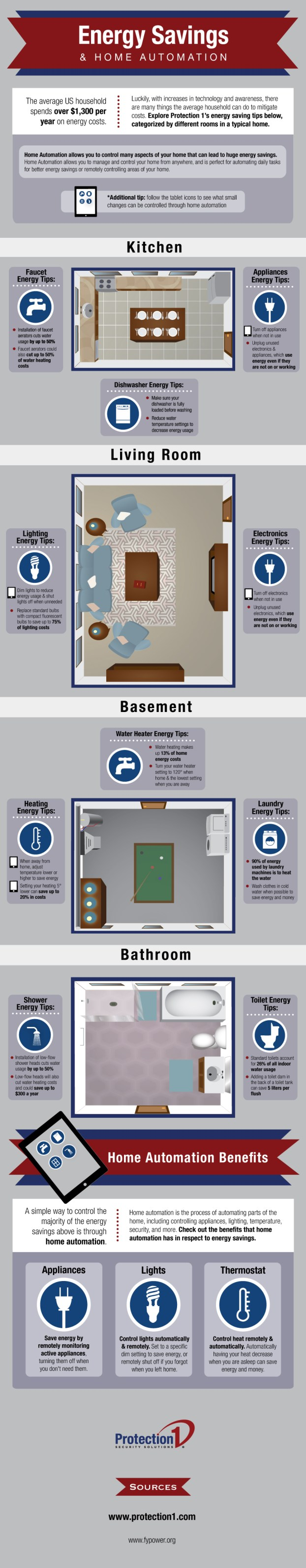 Home_Automation_Energy_Savings_Tips