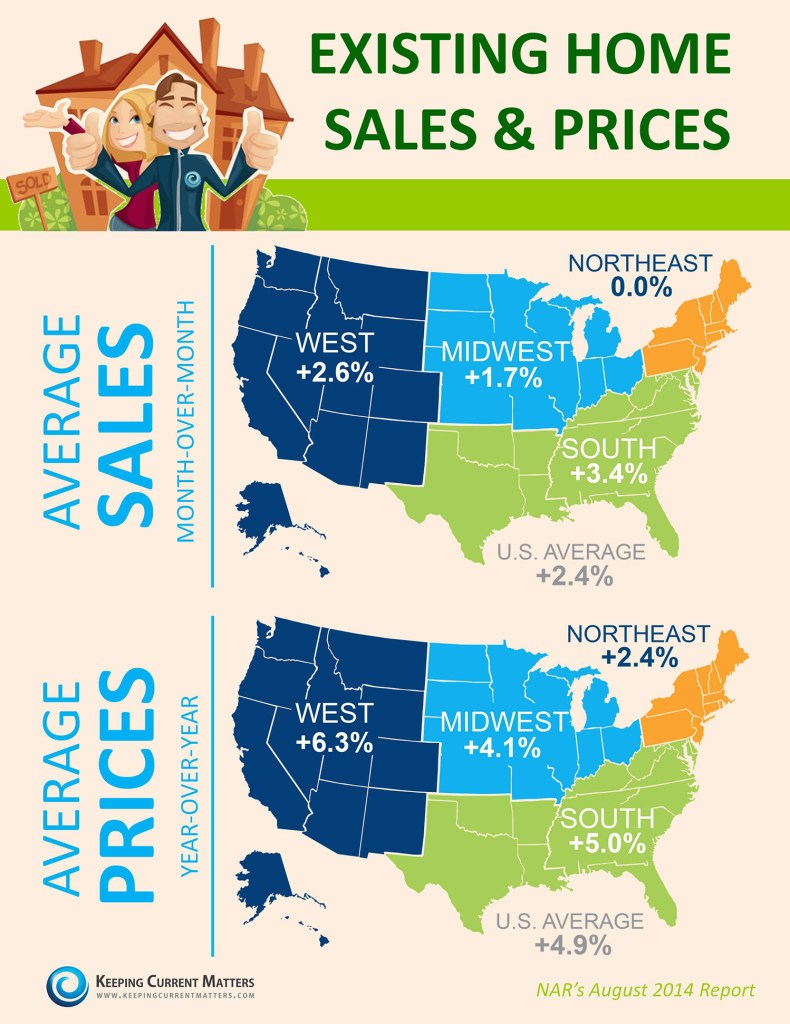 Existing-Home-Sales-Report-July