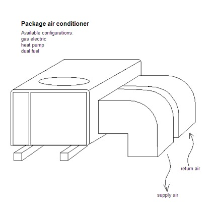 Cool Honda Crf230L Wiring Diagram Wiring Diagram Wiring Digital Resources Operbouhousnl