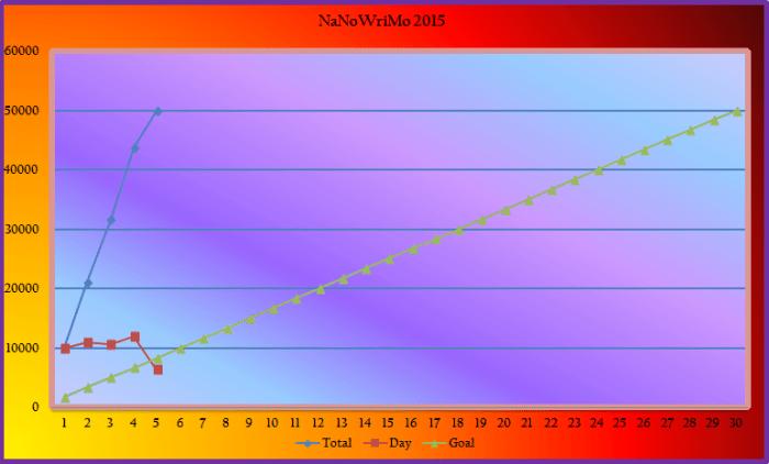 nanograph15