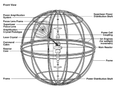 death star diagram