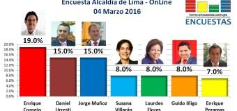 Encuesta Alcaldía de Lima Online – 04 Marzo 2017