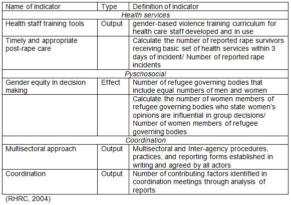 employee activity report template - sample activity report