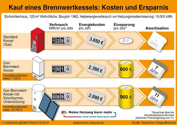 125-kosten-21 urz greifswald (@urz_greifswald) twitter 125 - 125 kosten