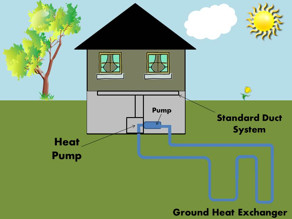 Geothermal Energize Connecticut