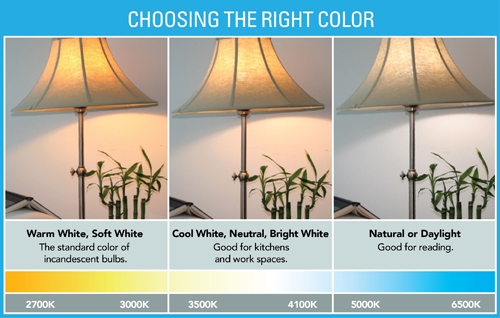 What color light does ENERGY STAR qualified LED lighting come in