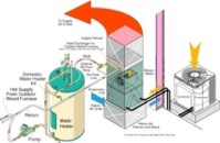Heat Pumps and Hydronics  A Great Team for High ...