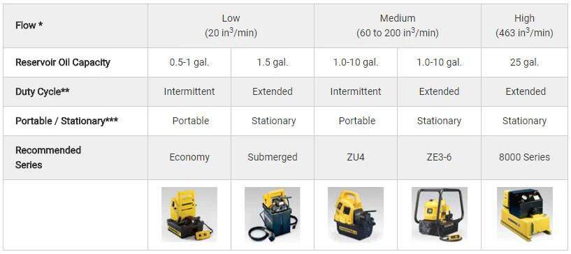 Hydraulic Education ENERPAC