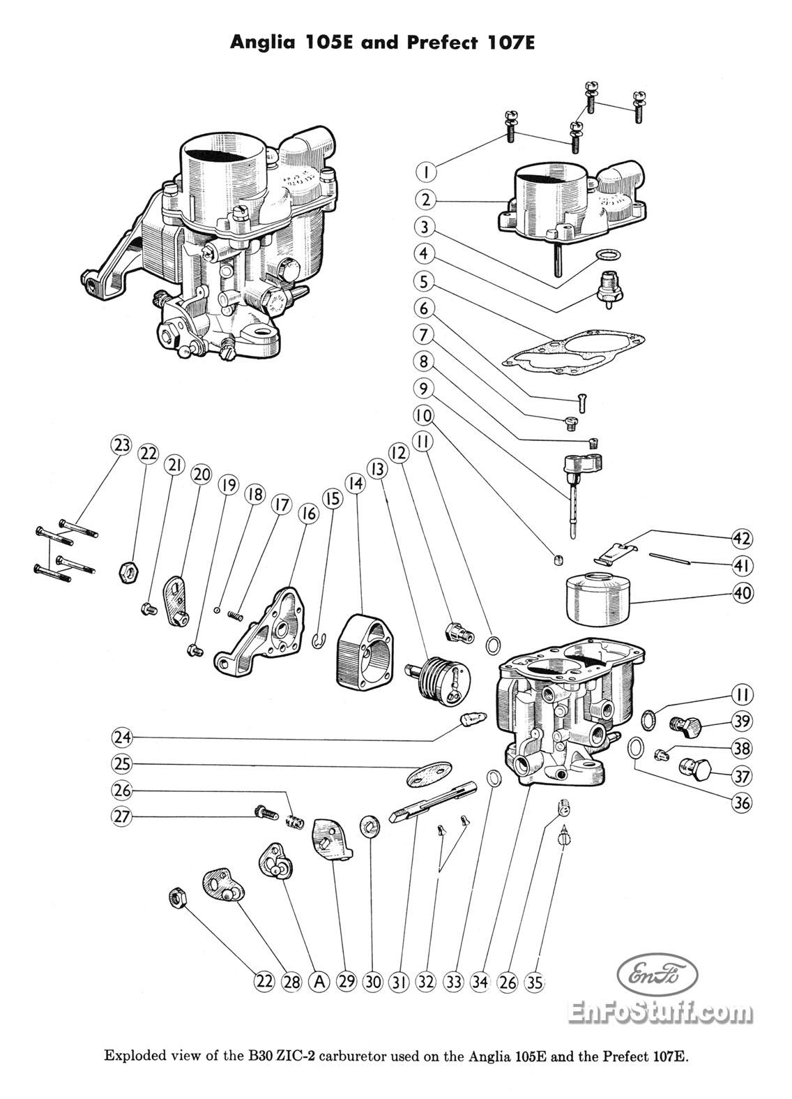 carburetor Diagrama del motor