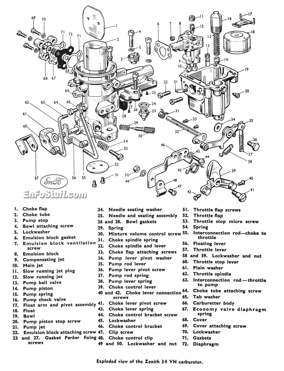 zenith carburetor diagram