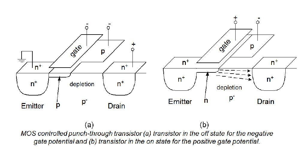 Static Induction MOS Transistor (SIMOS) - mos transistor
