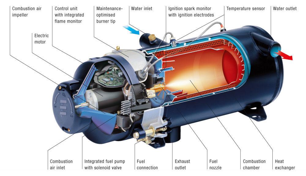 Hydronic 16 35 Engine Commerce Doo