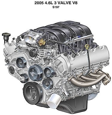 Ford 46L SOHC  DOHC Engines \u2013 Service Issues