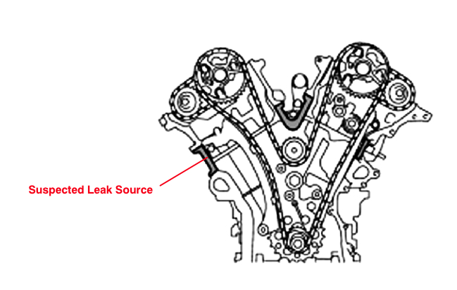 Front Timing Cover Oil Leak Reported on Toyota 1GR-FE Engine