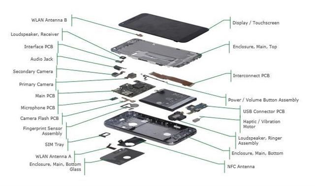 google pixel xl diagram