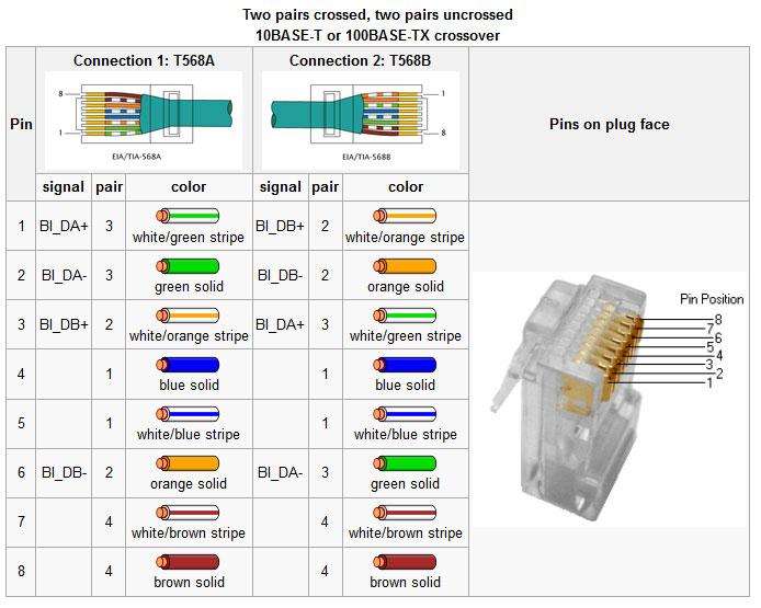 1000base T Wiring Diagram - Wiring Diagram Write