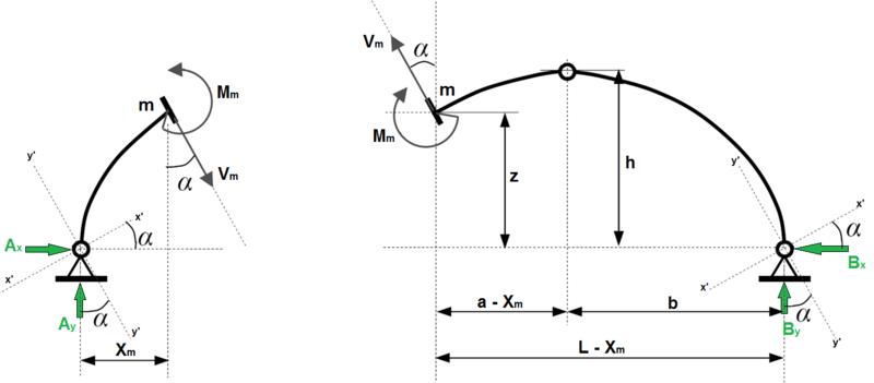 evo x interior fuse box diagram