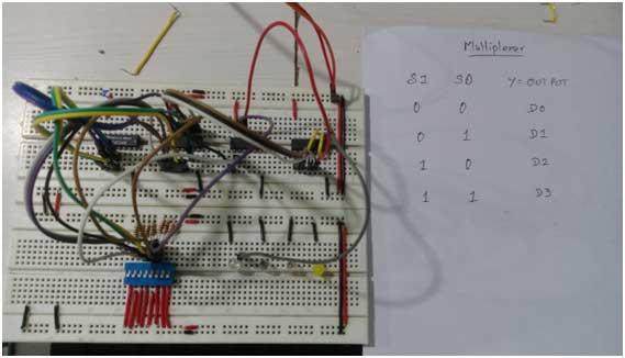 Digital Electronics - Multiplexer and Demultiplexer Circuits
