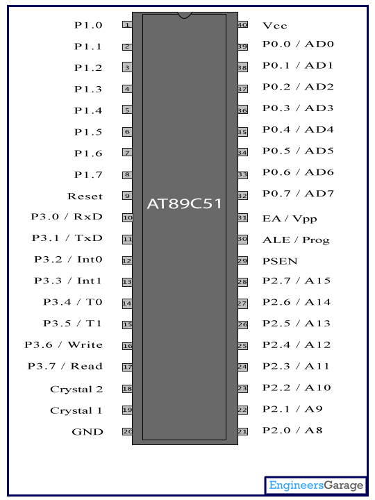 ATMEL 89C51 AT89C51 Microcontroller Pin Diagram  Description