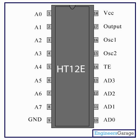 HT12E Encoder IC HT12E Datasheet Pin Diagram  Description