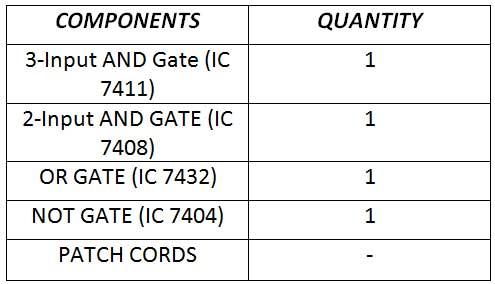 Digital Electronics - Encoder and Decoder Circuits Engineersgarage