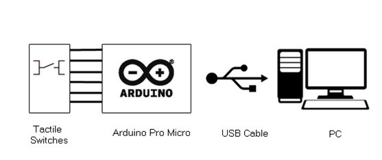 micro usb cable pins