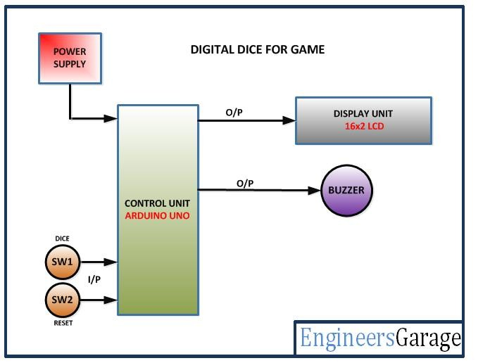 Block Diagram 16x2 Lcd Wiring Examples and Instructions