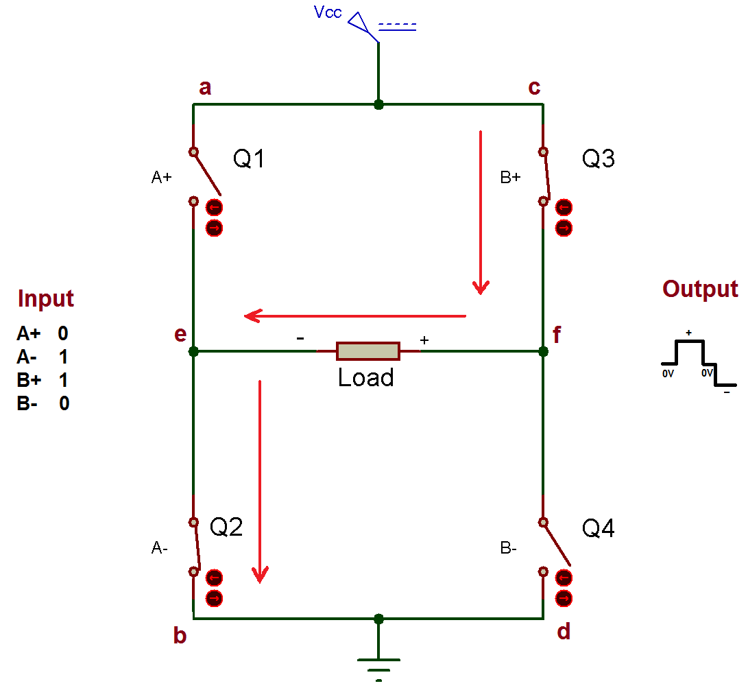 Modified Sine Wave Inverter With Waveform Images Verified Auto Pic Controlled 500w M0ukd Circuit Diagram