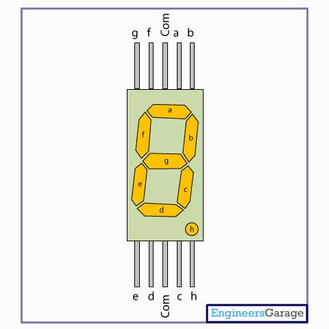 7 Segment Display Pin Diagram Wiring Diagram 2019