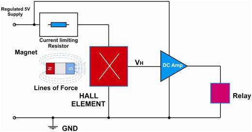 Low Cost DIY Hall Effect Sensor