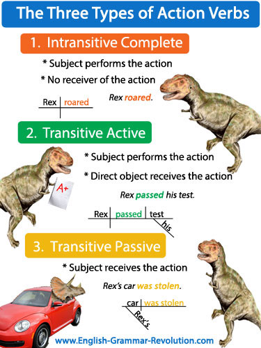 Action Verbs Show Action!