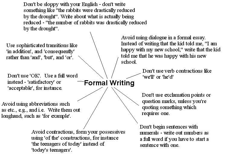 Formal Language Essay Writing Mistyhamel