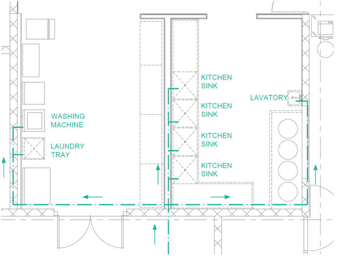 Piping Layout Guide Better Wiring Diagram Online