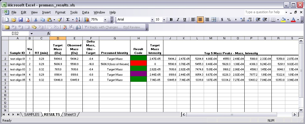 Creative Strategic Plan Template Business Development Using The Excel Summary Reporting Feature