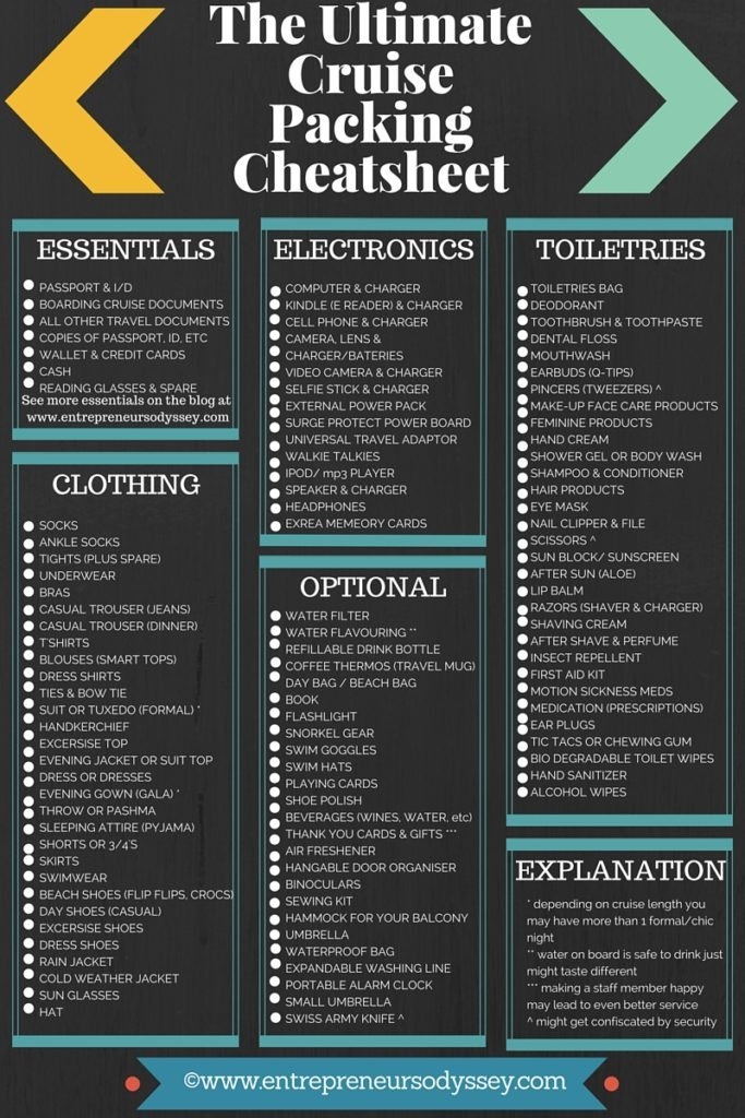 The Ultimate Cruise Packing Checklist Entrepreneur\u0027s Odyssey