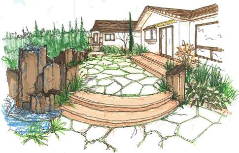 Sutton Gardenhampton Gardensheen Gardenwalton Garden Gardening