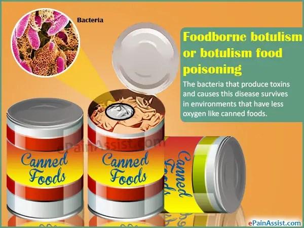 Foodborne Botulism or Botulism Food PoisoningCausesSymptoms