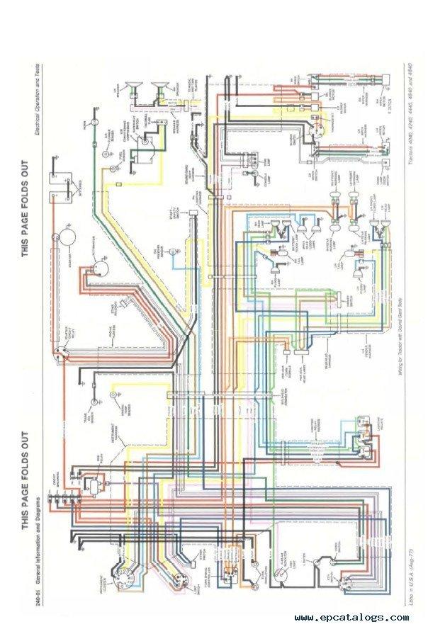 Radio Wiring Diagram John Deere John deere generator wiring diagram