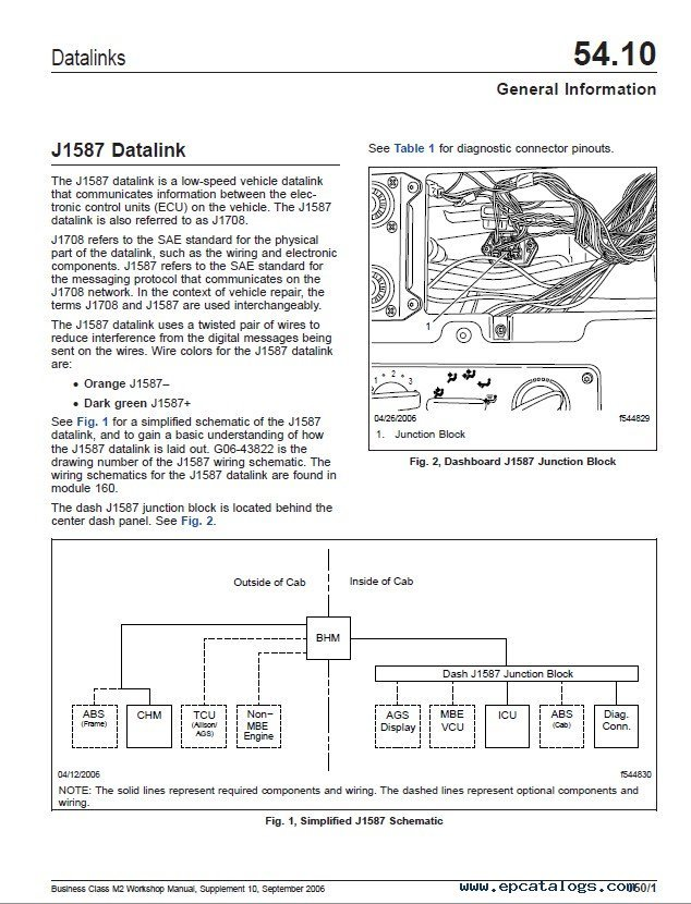 Freightliner Business Class Wiring Diagram - Carbonvotemuditblog \u2022